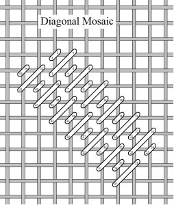 Diagonal Mosaic
