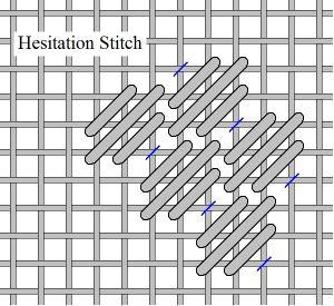 Hesitation Stitch