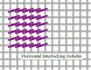 Horizontal Interlocking Gobelin