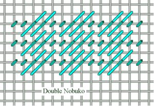 Double Nobuko
