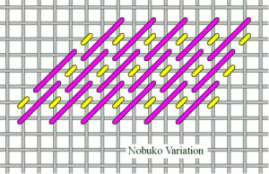 Nobuko Variation