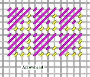 Arrowhead – revised
