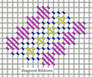 Diagonal Ribbons
